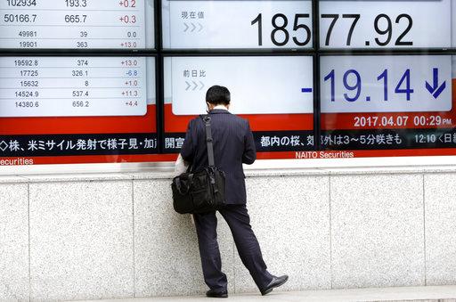 Japan Financial Markets_252658