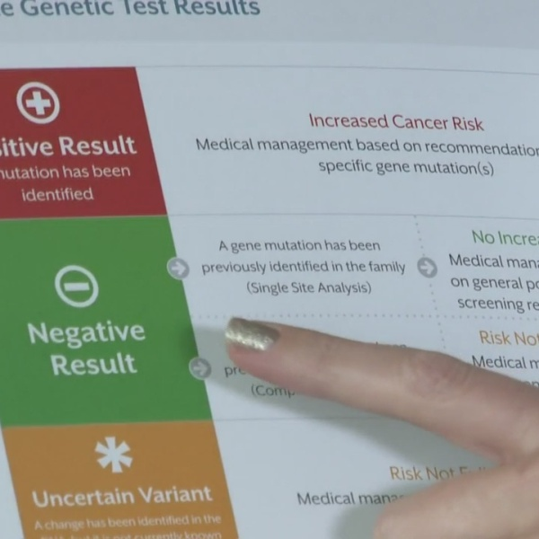 Using_genetic_testing_to_assess_cancer_r_0_20190426072534