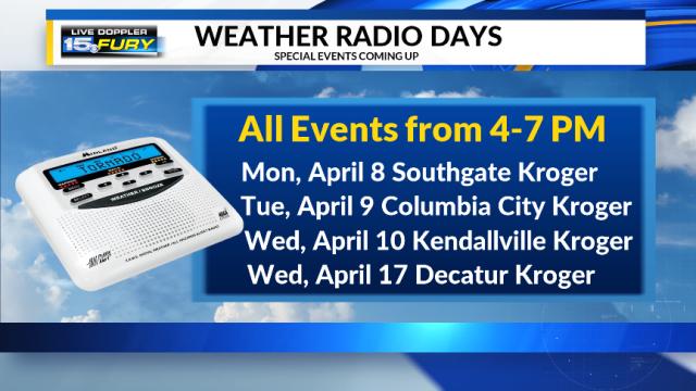 2019 WANE Weather Radio Days